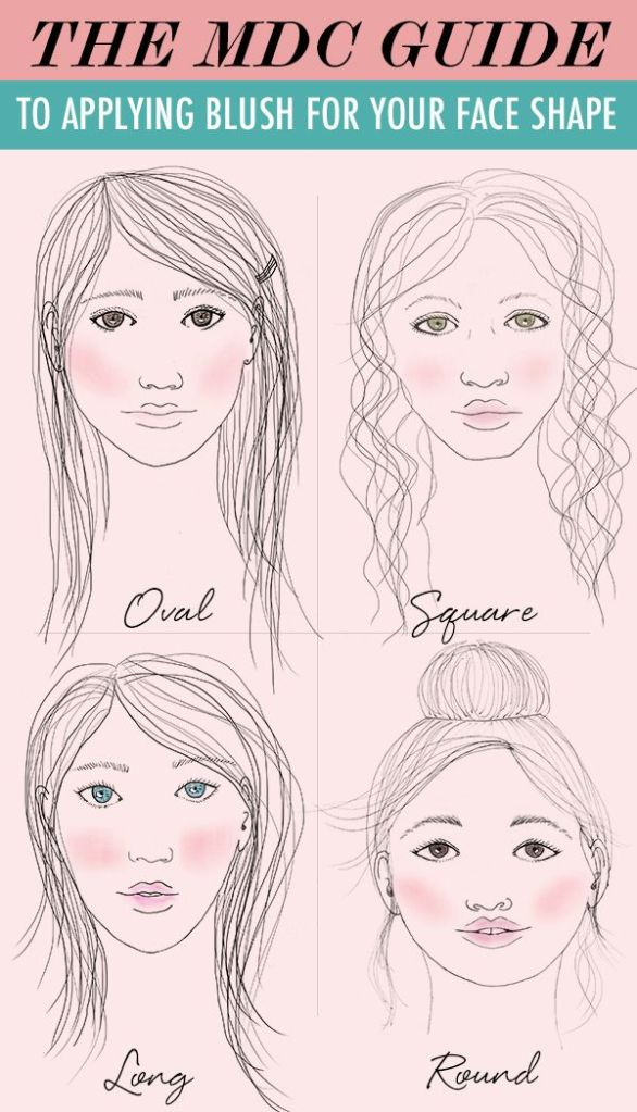 image credits: http://www.makeup.com/how-to-apply-blush-for-different-face-shapes/